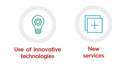 Use of innovative technologies - New services